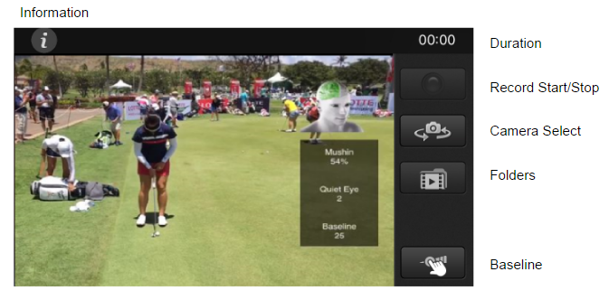Neurovision performance app used in golf
